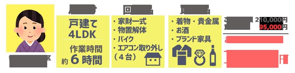 埼玉県さいたま市浦和区在住のお客様