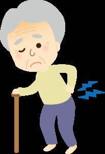 体が痛い高齢者
